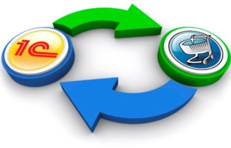 Парсер сайтов для 1С, мониторинг цен конкурентов в 1С, загрузка любых данных из Интернета